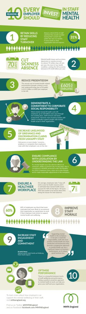 Infographic - 10 reasons for employers to invest in staff mental health