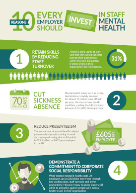 10 reasons employers should invest in staff mental health infographic