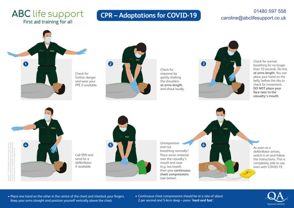 Step by step guide for adapting CPR for Covid-19